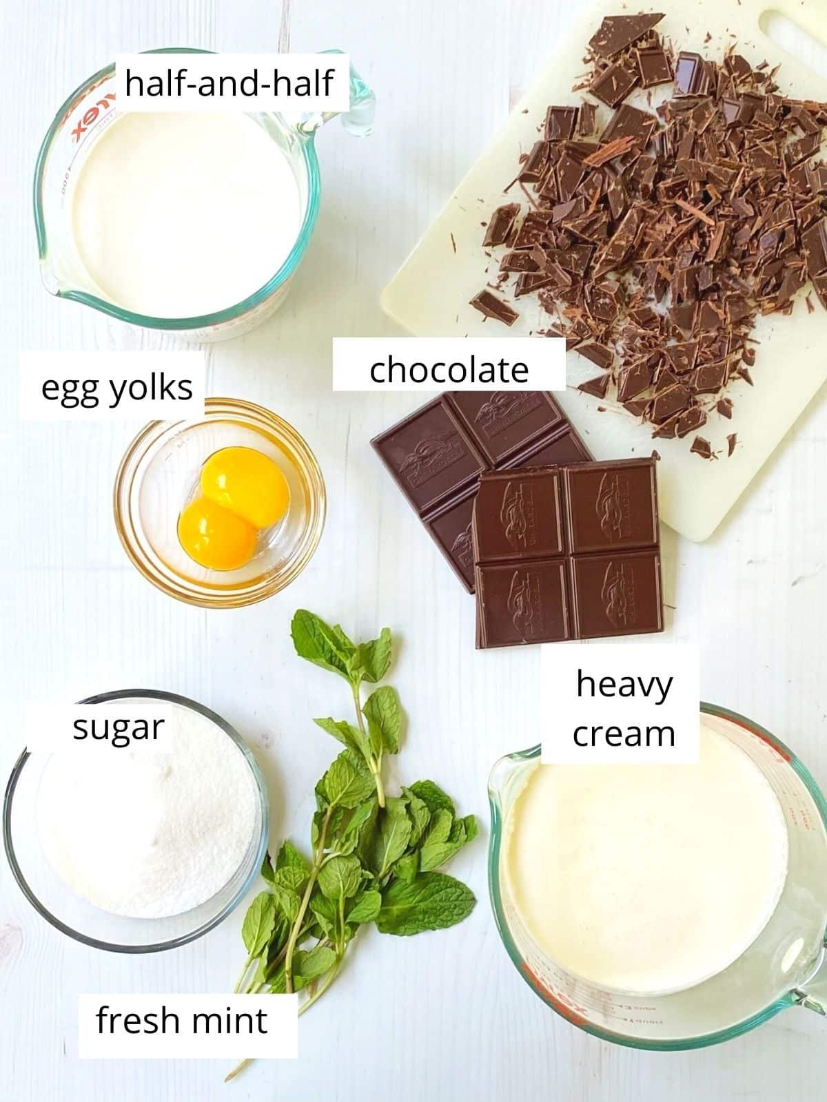 mint chip ice cream ingredients.
